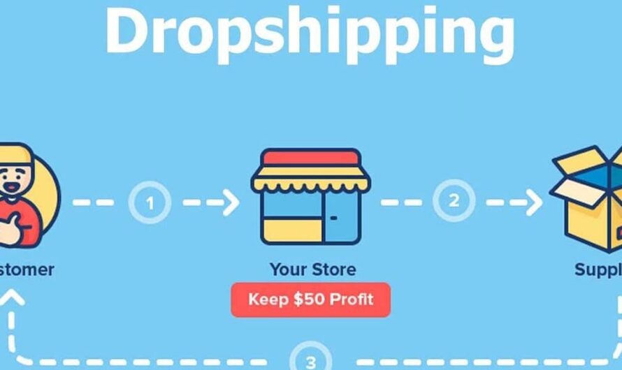DropShipping: The Easiest Way to Sell on the Internet